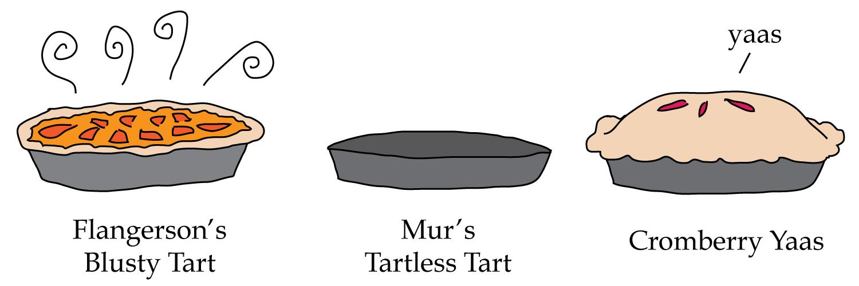 Flangerson's Blusty Tart, Mur's Tartless Tart, Cromberry Yas