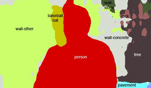 luke-shaped blob holding a blob labeled baseball bat