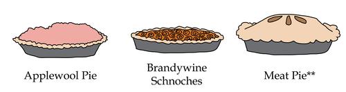 applewool pie, brandywine schnoches, meat pie**